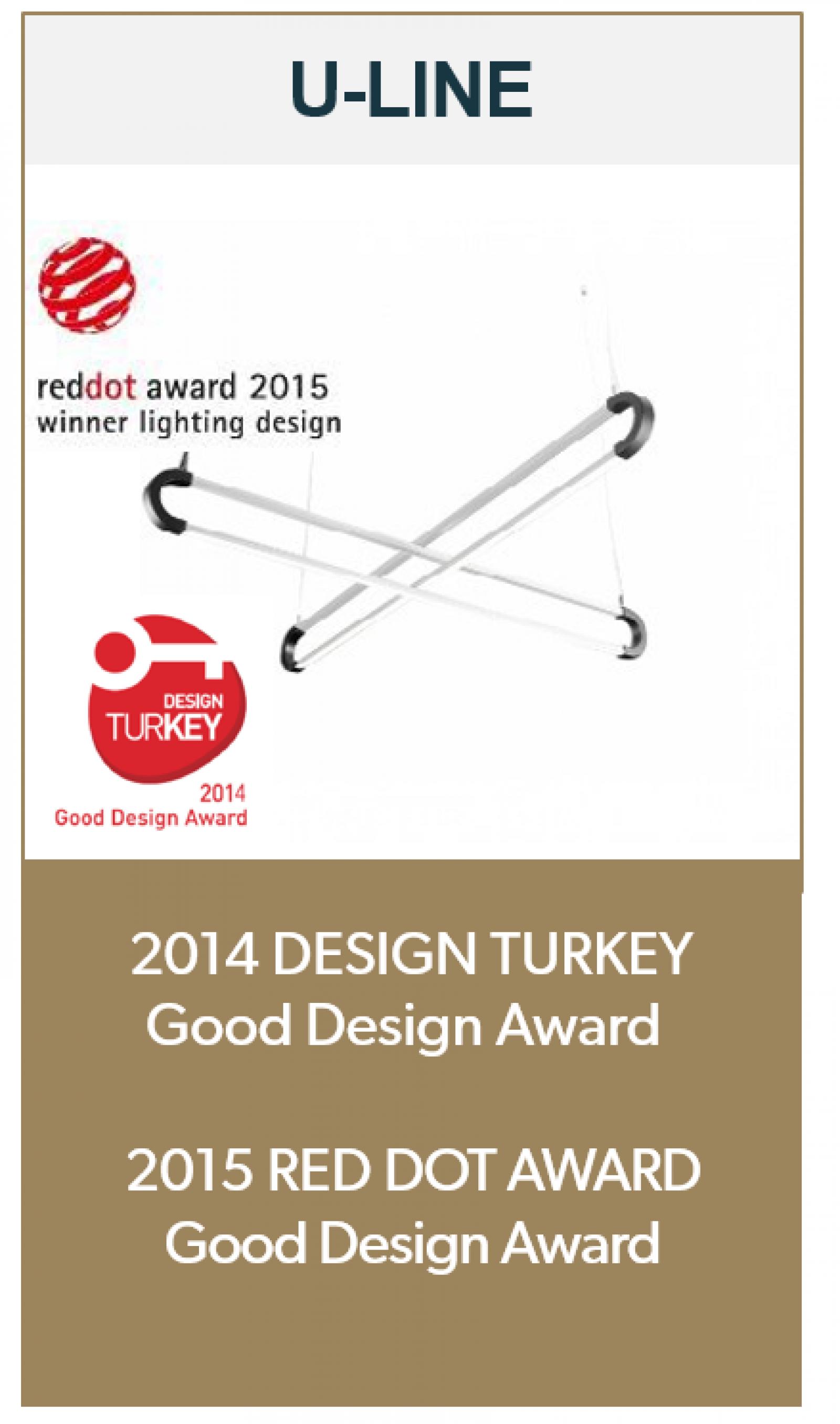 2015 Red Dot Design Award - 2014 Good Design Award
